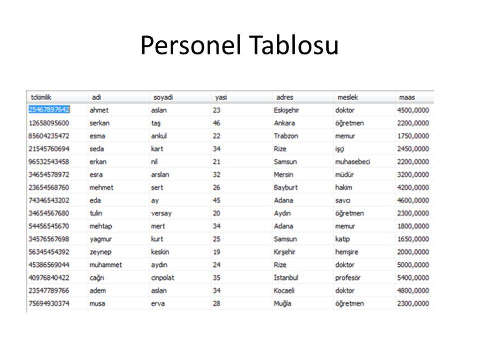 Personel Tablosu