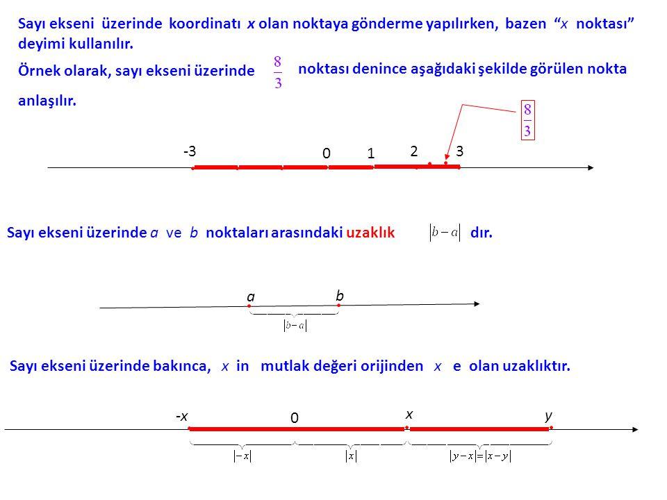 Örnek olarak, sayı ekseni üzerinde noktası denince aşağıdaki şekilde görülen nokta 0 23-3 1 anlaşılır. Sayı ekseni üzerinde a ve b noktaları arasındak