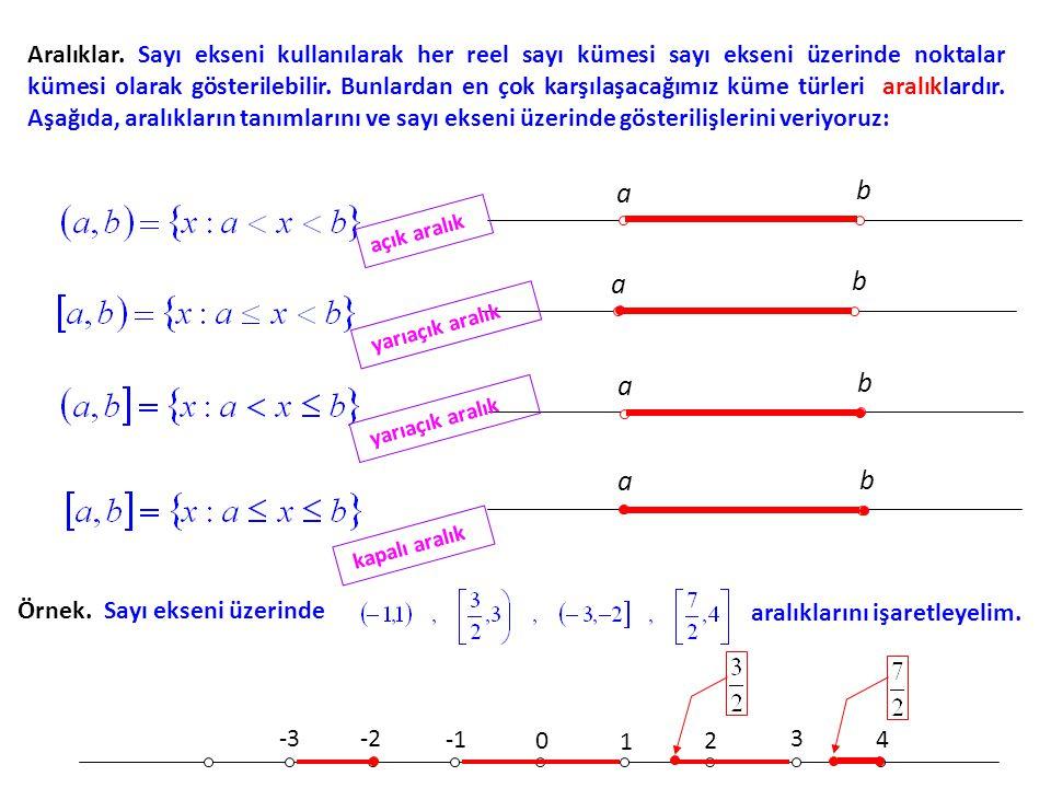 Aralıklar. Sayı ekseni kullanılarak her reel sayı kümesi sayı ekseni üzerinde noktalar kümesi olarak gösterilebilir. Bunlardan en çok karşılaşacağımız