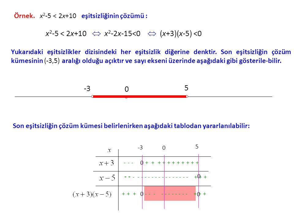 - - - + + + + + + + + + + + Örnek. x 2 -5 < 2x+10 eşitsizliğinin çözümü : -3 0 5 Son eşitsizliğin çözüm kümesi belirlenirken aşağıdaki tablodan yararl