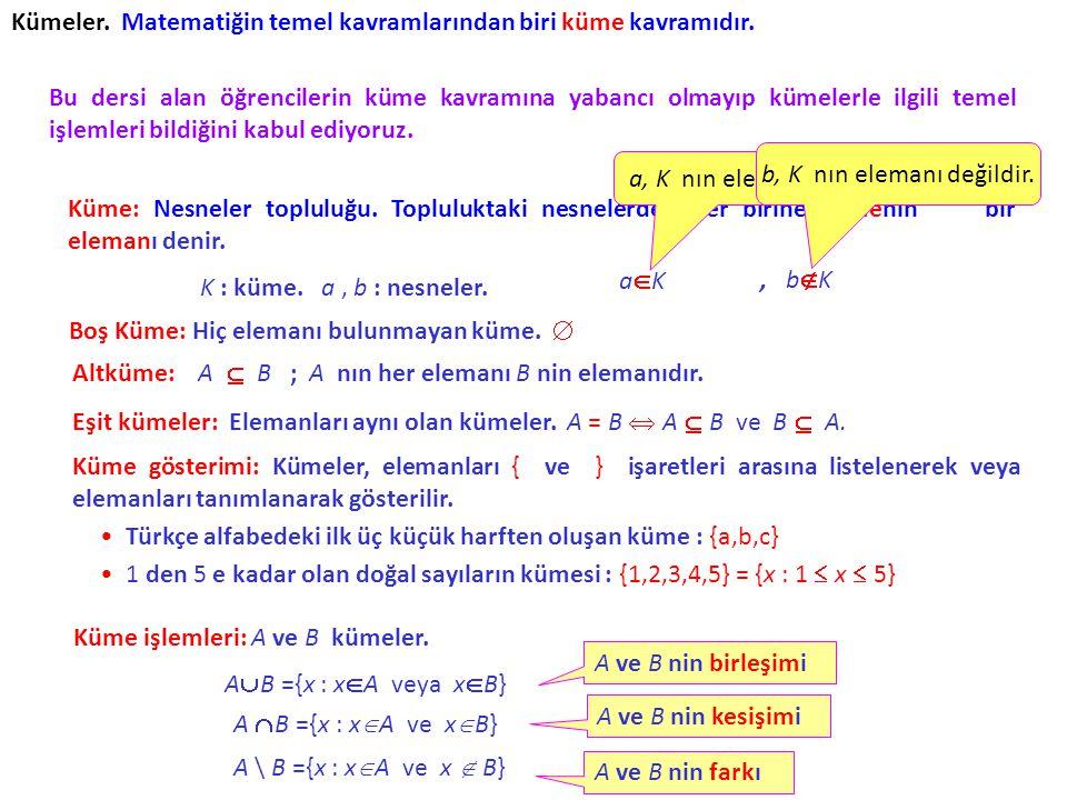 Kümeler. Matematiğin temel kavramlarından biri küme kavramıdır. Küme: Nesneler topluluğu. Topluluktaki nesnelerden her birine kümenin bir elemanı deni