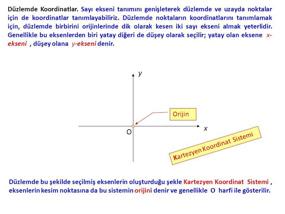 Düzlemde Koordinatlar. Sayı ekseni tanımını genişleterek düzlemde ve uzayda noktalar için de koordinatlar tanımlayabiliriz. Düzlemde noktaların koordi