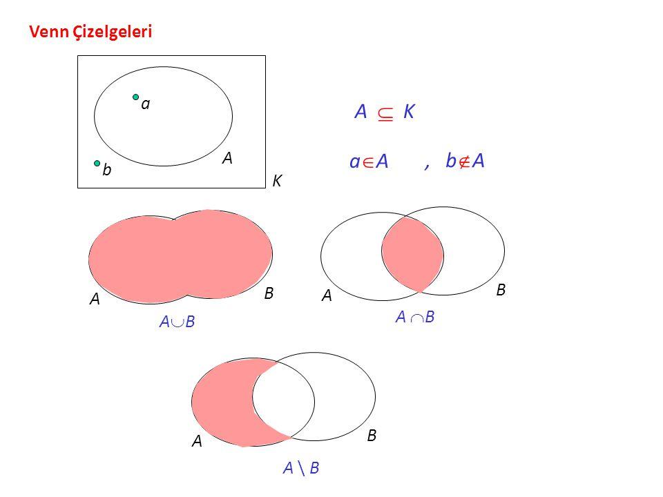 Sayılar.Matematiğin temel kavramlarından biri de sayı kavramıdır.