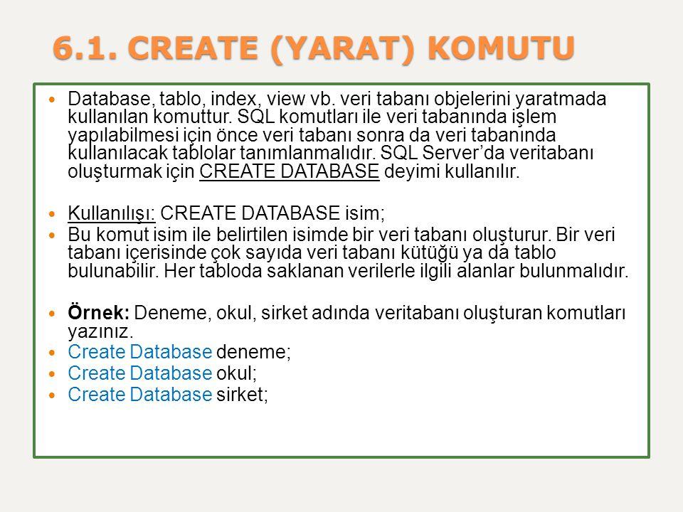 6.1. CREATE (YARAT) KOMUTU 6.1. CREATE (YARAT) KOMUTU Database, tablo, index, view vb. veri tabanı objelerini yaratmada kullanılan komuttur. SQL komut