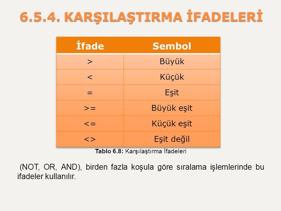 6.5.4. KARŞILAŞTIRMA İFADELERİ Tablo 6.8: Karşılaştırma İfadeleri (NOT, OR, AND), birden fazla koşula göre sıralama işlemlerinde bu ifadeler kullanılı