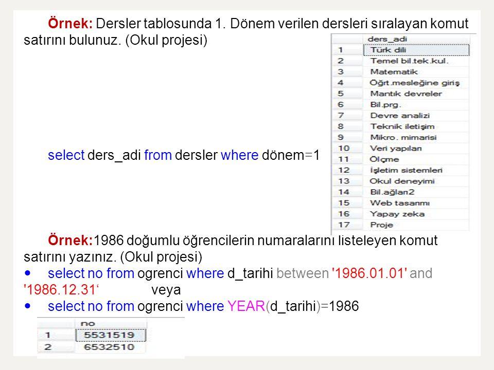 Örnek: Dersler tablosunda 1. Dönem verilen dersleri sıralayan komut satırını bulunuz. (Okul projesi) select ders_adi from dersler where dönem=1 Örnek: