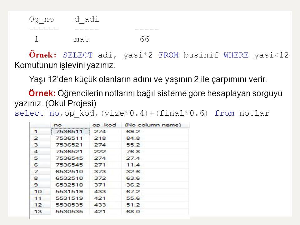 Og_nod_adi ----------- ----- 1 mat 66 Örnek : SELECT adi, yasi*2 FROM businif WHERE yasi<12 Komutunun işlevini yazınız. Yaşı 12'den küçük olanların ad