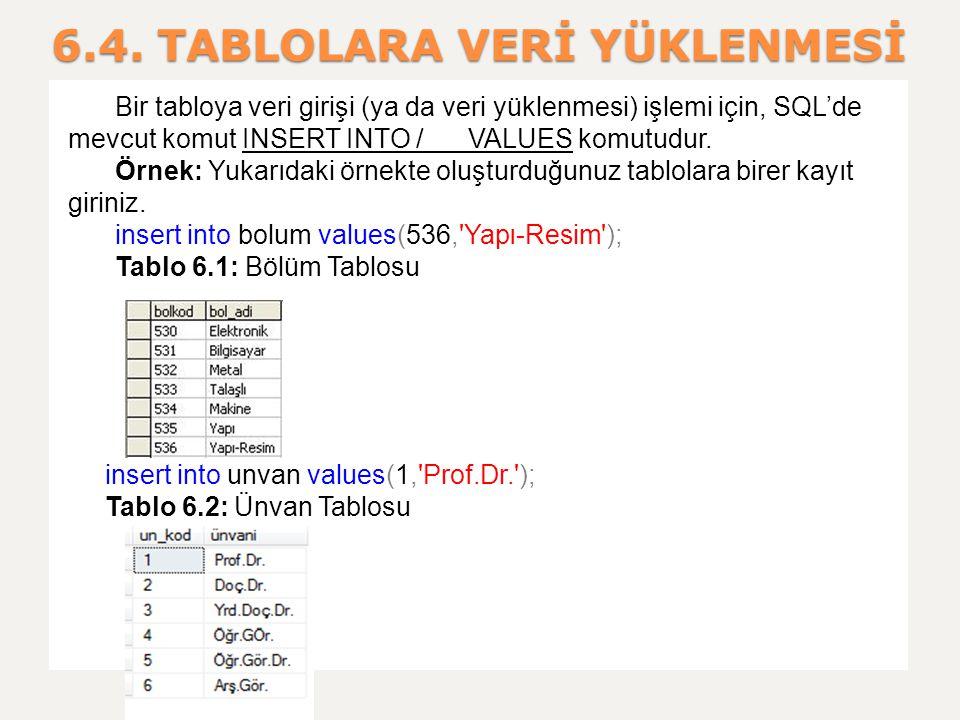6.4. TABLOLARA VERİ YÜKLENMESİ Bir tabloya veri girişi (ya da veri yüklenmesi) işlemi için, SQL'de mevcut komut INSERT INTO / VALUES komutudur. Örnek: