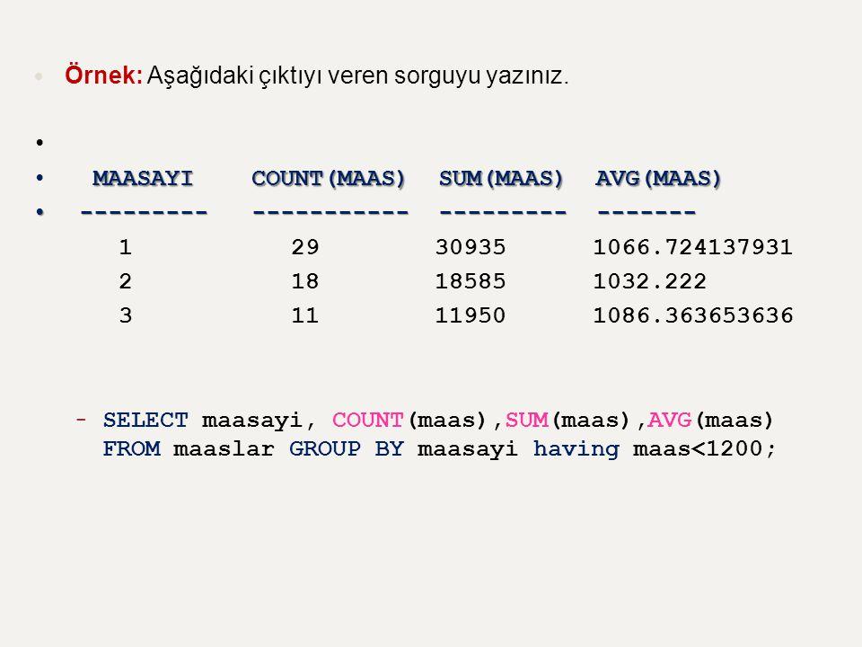 Örnek: Aşağıdaki çıktıyı veren sorguyu yazınız. MAASAYI COUNT(MAAS) SUM(MAAS) AVG(MAAS) --------- ----------- --------- ------- --------- -----------