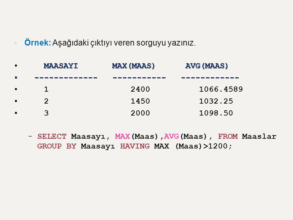 Örnek: Aşağıdaki çıktıyı veren sorguyu yazınız. MAASAYI MAX(MAAS) AVG(MAAS) ------------- ----------- ------------ ------------- ----------- ---------