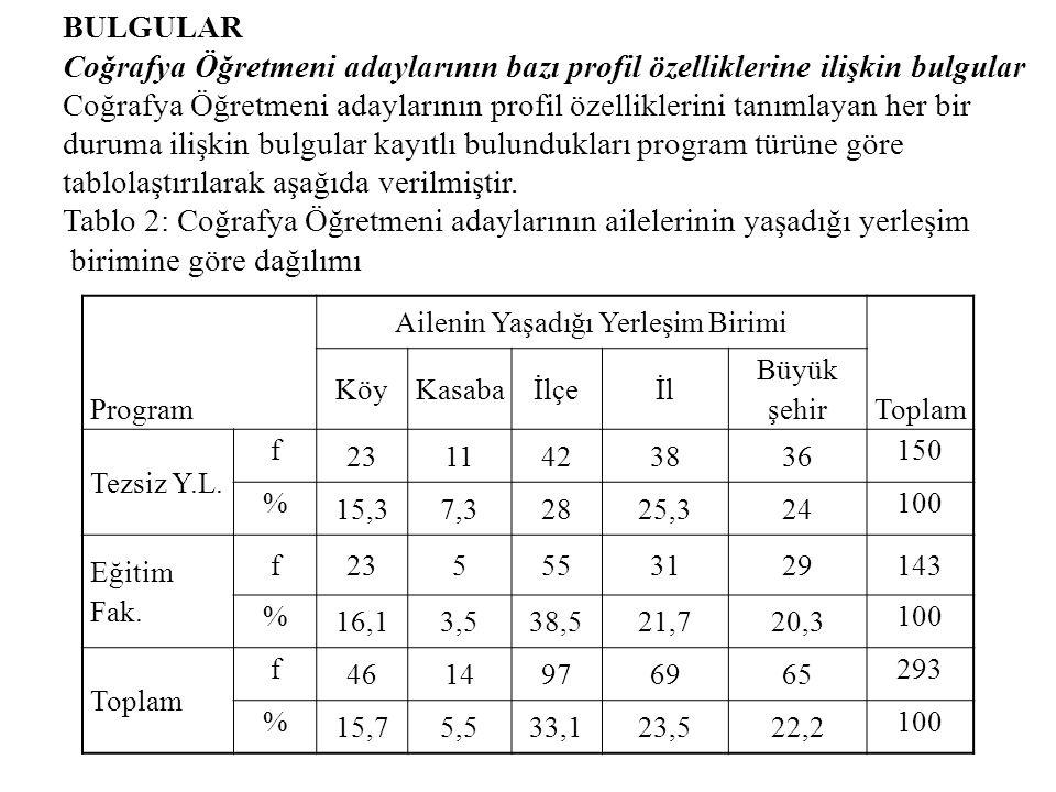 Kaynaklar Karasar, N.(2008) Bilimsel Araştırma Yöntemi(18.Baskı), Nobel Yayın Dağıtım, Ankara Büyüköztürk, Ş., Çakmak, E.K., Akgün, Ö.E., Karadeniz, Ş., Demirel, F.