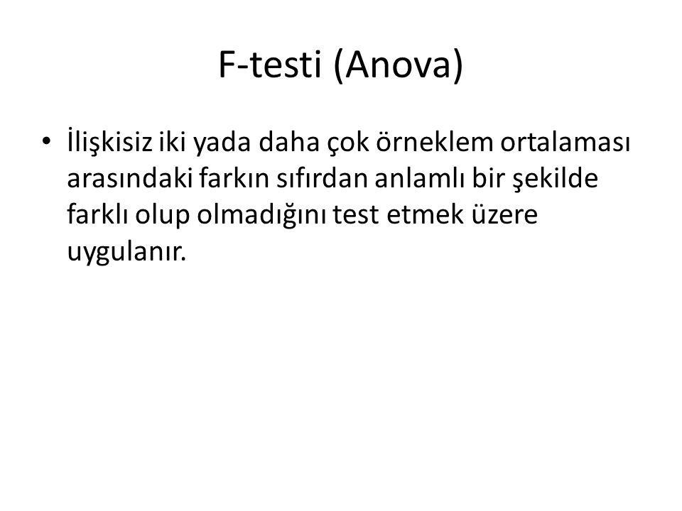 F-testi (Anova) İlişkisiz iki yada daha çok örneklem ortalaması arasındaki farkın sıfırdan anlamlı bir şekilde farklı olup olmadığını test etmek üzere uygulanır.
