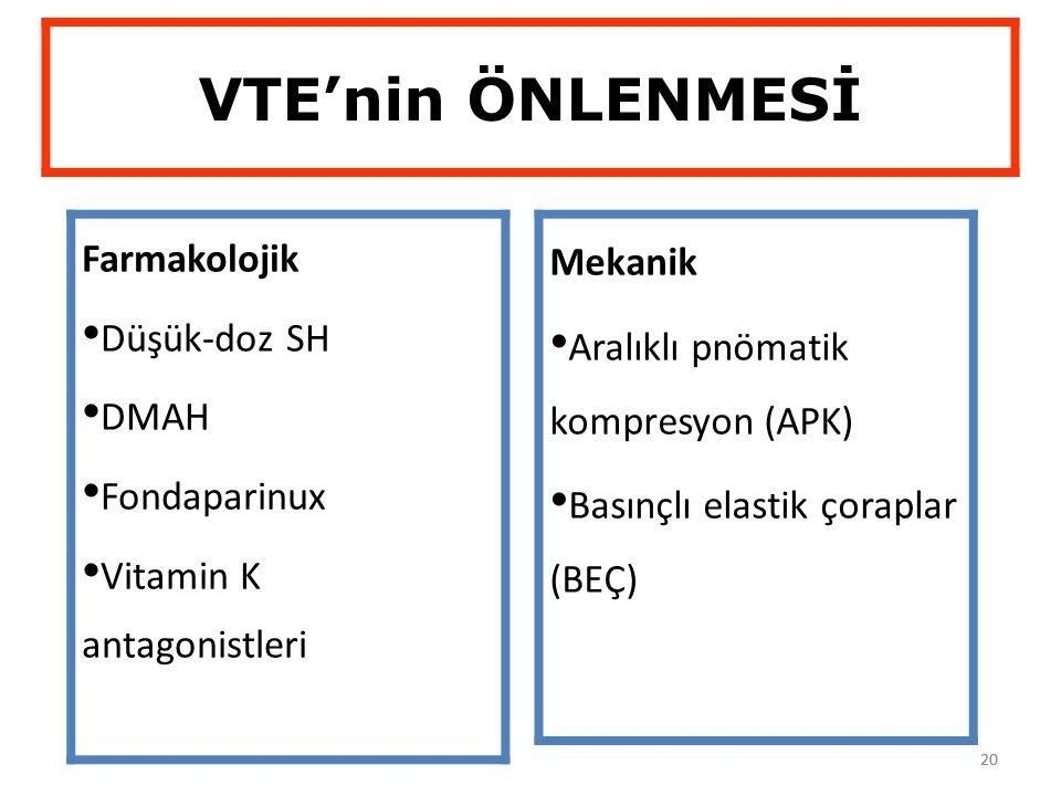 20 VTE'nin ÖNLENMESİ Farmakolojik Düşük-doz SH DMAH Fondaparinux Vitamin K antagonistleri Mekanik Aralıklı pnömatik kompresyon (APK) Basınçlı elastik