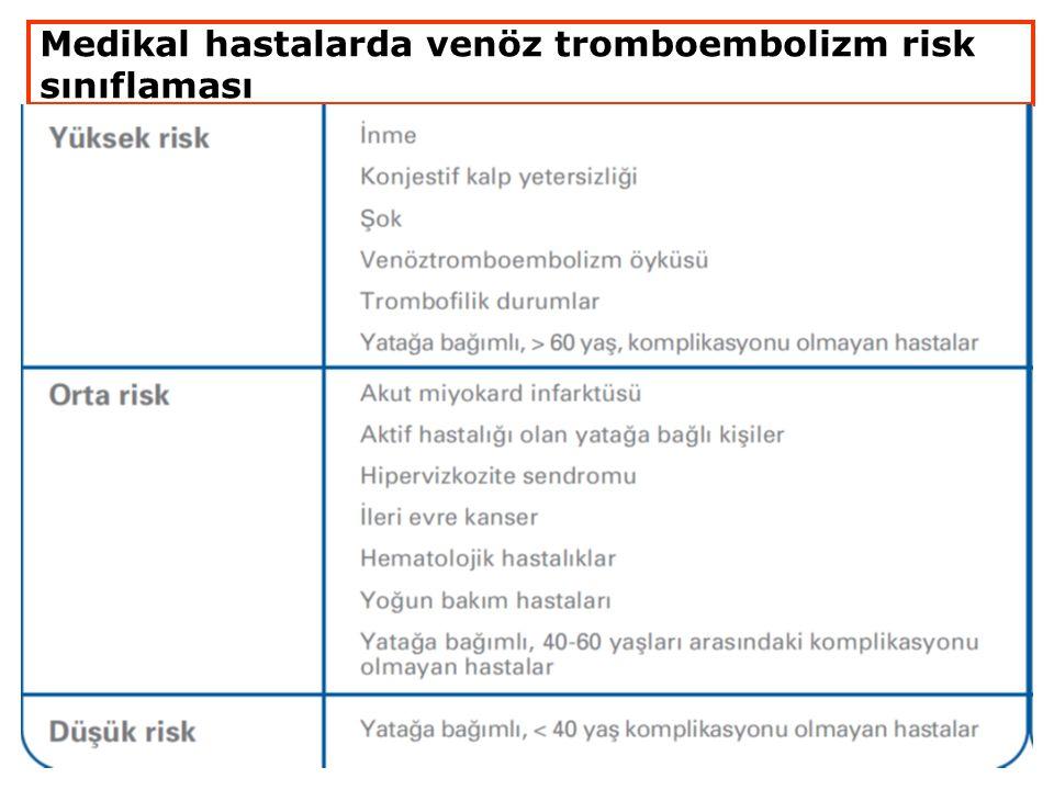 23 Medikal hastalarda venöz tromboembolizm risk sınıflaması