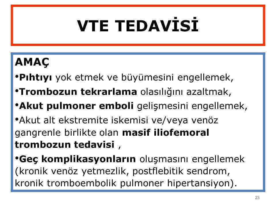 25 VTE TEDAVİSİ AMAÇ Pıhtıyı yok etmek ve büyümesini engellemek, Trombozun tekrarlama olasılığını azaltmak, Akut pulmoner emboli gelişmesini engelleme
