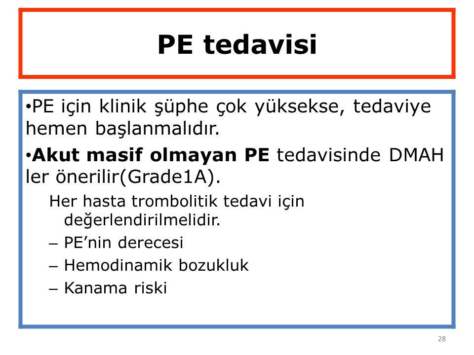 28 PE tedavisi PE için klinik şüphe çok yüksekse, tedaviye hemen başlanmalıdır. Akut masif olmayan PE tedavisinde DMAH ler önerilir(Grade1A). Her hast