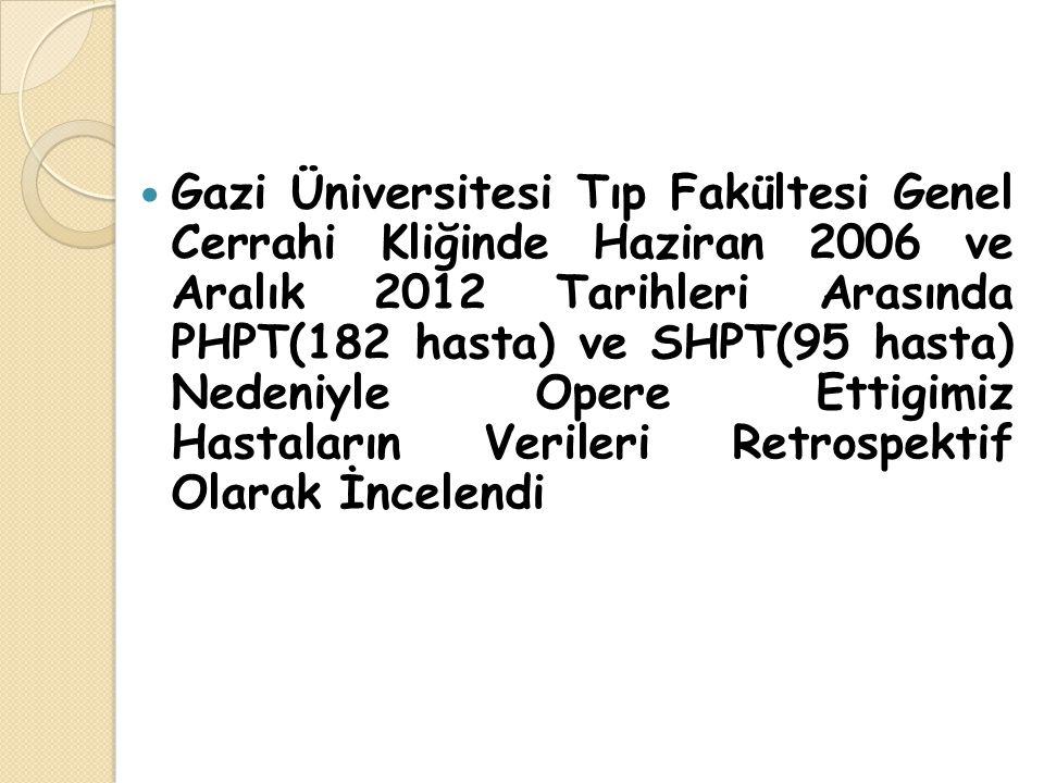 Gazi Üniversitesi Tıp Fakültesi Genel Cerrahi Kliğinde Haziran 2006 ve Aralık 2012 Tarihleri Arasında PHPT(182 hasta) ve SHPT(95 hasta) Nedeniyle Oper