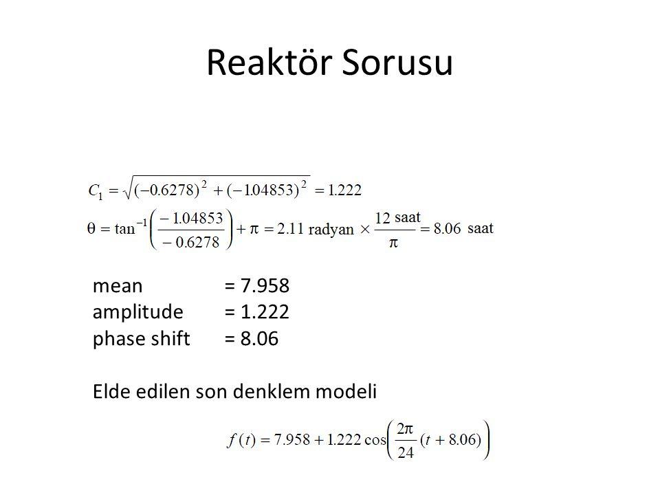 Reaktör Sorusu mean= 7.958 amplitude = 1.222 phase shift= 8.06 Elde edilen son denklem modeli