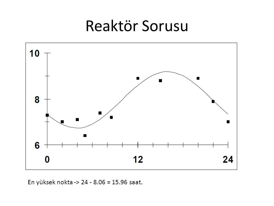 Reaktör Sorusu En yüksek nokta -> 24 - 8.06 = 15.96 saat.