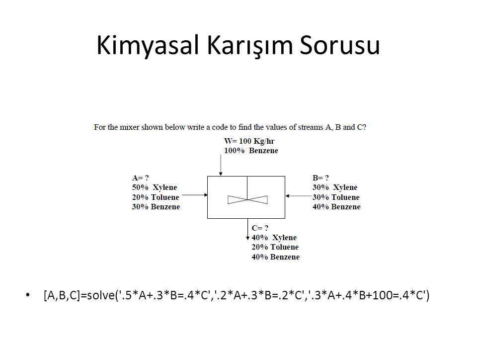 [A,B,C]=solve( .5*A+.3*B=.4*C , .2*A+.3*B=.2*C , .3*A+.4*B+100=.4*C )