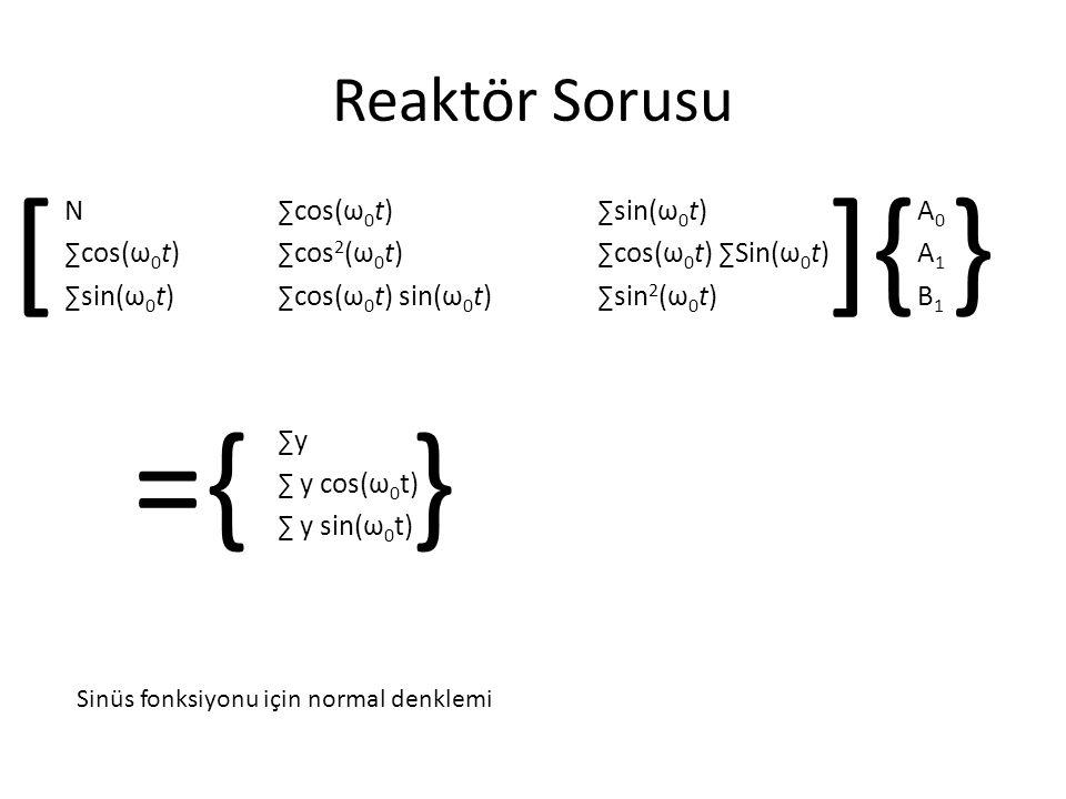 Reaktör Sorusu N∑cos(ω 0 t)∑sin(ω 0 t)A 0 ∑cos(ω 0 t)∑cos 2 (ω 0 t)∑cos(ω 0 t) ∑Sin(ω 0 t)A 1 ∑sin(ω 0 t)∑cos(ω 0 t) sin(ω 0 t)∑sin 2 (ω 0 t)B 1 ∑y ∑ y cos(ω 0 t) ∑ y sin(ω 0 t) [ ]{ } ={ } Sinüs fonksiyonu için normal denklemi