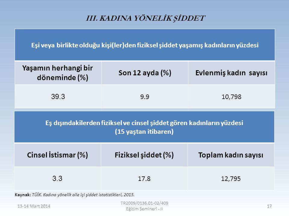 III. KADINA YÖNELİK ŞİDDET Eşi veya birlikte olduğu kişi(ler)den fiziksel şiddet yaşamış kadınların yüzdesi Yaşamın herhangi bir döneminde (%) Son 12