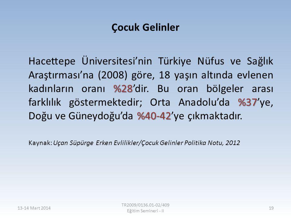 Çocuk Gelinler %28 %37 %40-42 Hacettepe Üniversitesi'nin Türkiye Nüfus ve Sağlık Araştırması'na (2008) göre, 18 yaşın altında evlenen kadınların oranı