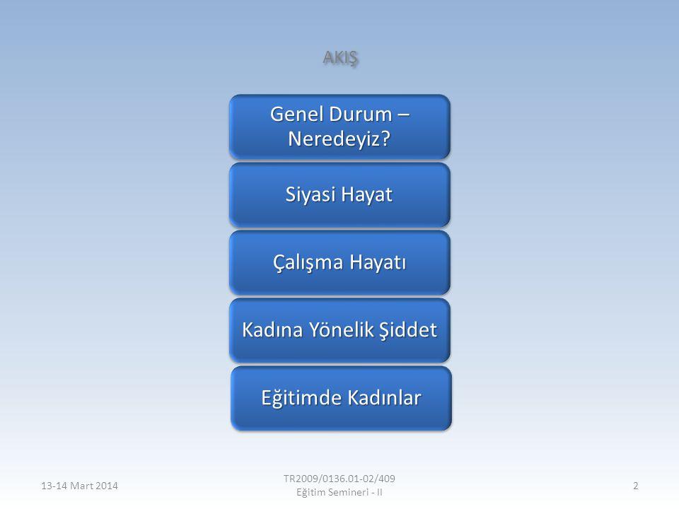 13-14 Mart 2014 TR2009/0136.01-02/409 Eğitim Semineri - II 3 68 1.Toplumsal Cinsiyet Eşitsizliği Endeksi (TCEE) – 148 ülke: TR - 68.
