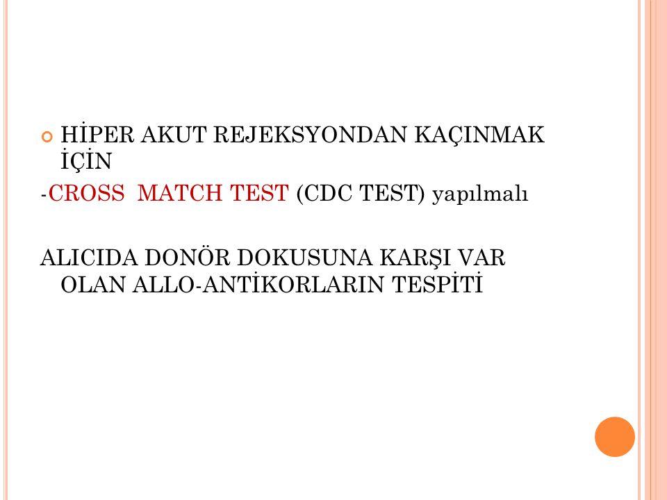 HİPER AKUT REJEKSYONDAN KAÇINMAK İÇİN -CROSS MATCH TEST (CDC TEST) yapılmalı ALICIDA DONÖR DOKUSUNA KARŞI VAR OLAN ALLO-ANTİKORLARIN TESPİTİ