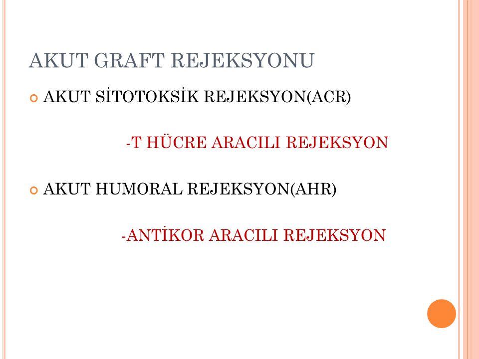 AKUT GRAFT REJEKSYONU AKUT SİTOTOKSİK REJEKSYON(ACR) -T HÜCRE ARACILI REJEKSYON AKUT HUMORAL REJEKSYON(AHR) -ANTİKOR ARACILI REJEKSYON