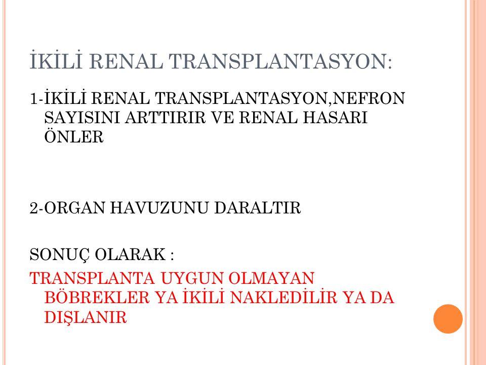 İKİLİ RENAL TRANSPLANTASYON: 1-İKİLİ RENAL TRANSPLANTASYON,NEFRON SAYISINI ARTTIRIR VE RENAL HASARI ÖNLER 2-ORGAN HAVUZUNU DARALTIR SONUÇ OLARAK : TRA