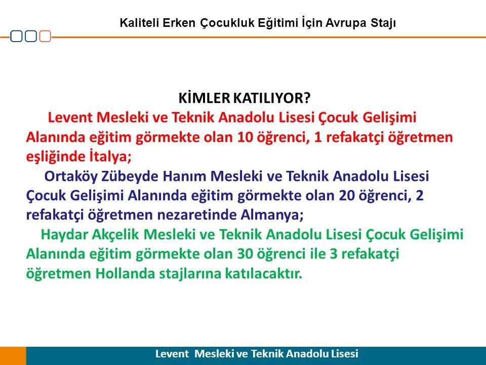 KİMLER KATILIYOR.