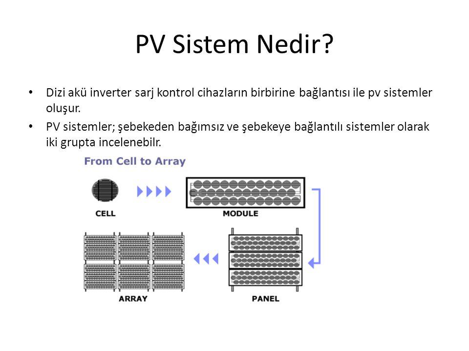 PV Sistem