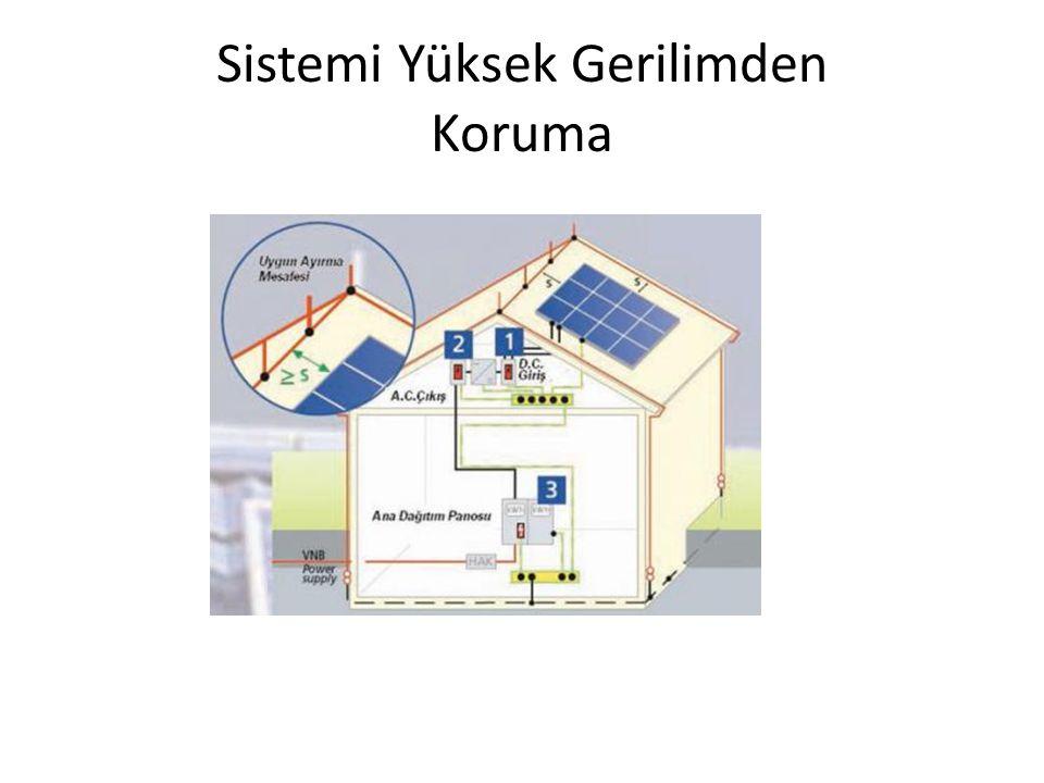 PV Sistemi Yıldırımdan Koruma