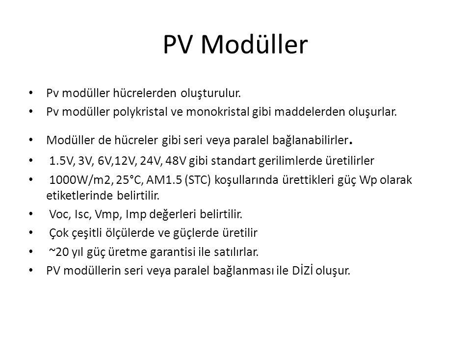 PV Modül