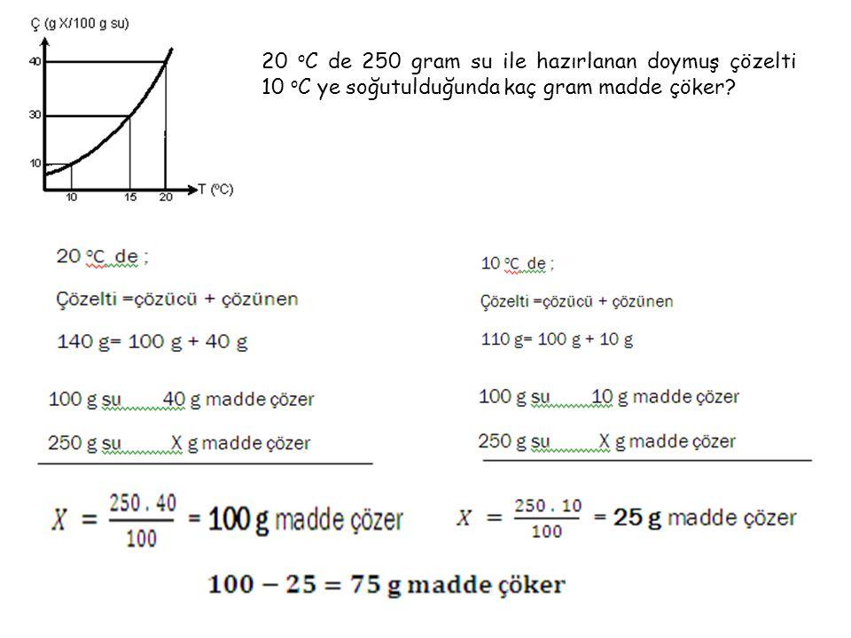 20 o C de 250 gram su ile hazırlanan doymuş çözelti 10 o C ye soğutulduğunda kaç gram madde çöker?