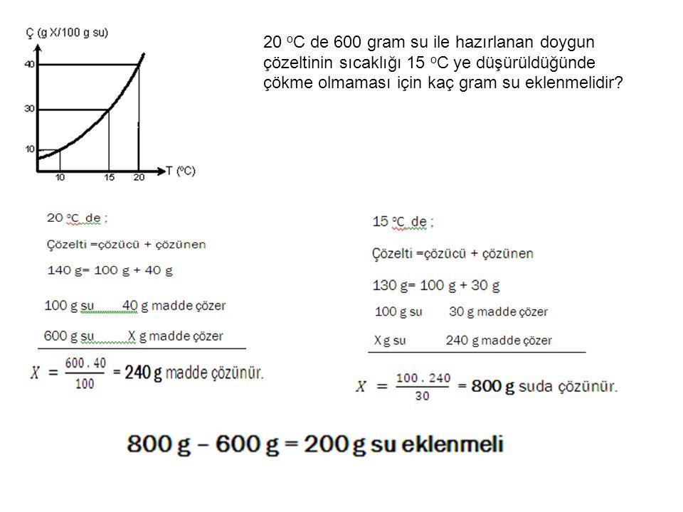 60 o C de çözünürlüğü 60 g / 100 g-su olan bir madde ile 60 o C de 250 gram su kaç gram madde çözer?