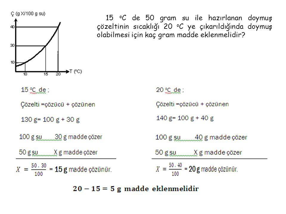 15 o C de 50 gram su ile hazırlanan doymuş çözeltinin sıcaklığı 20 o C ye çıkarıldığında doymuş olabilmesi için kaç gram madde eklenmelidir?