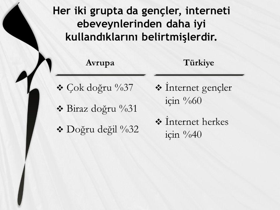 AvrupaTürkiye Her iki grupta da gençler, interneti ebeveynlerinden daha iyi kullandıklarını belirtmişlerdir.