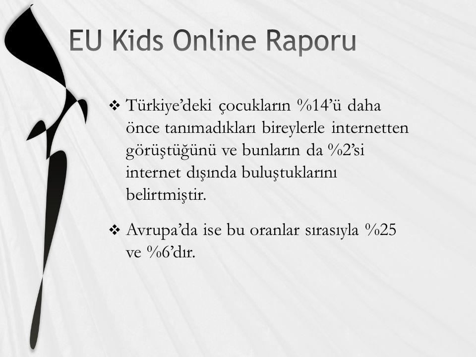  Türkiye'deki çocukların %14'ü daha önce tanımadıkları bireylerle internetten görüştüğünü ve bunların da %2'si internet dışında buluştuklarını belirtmiştir.