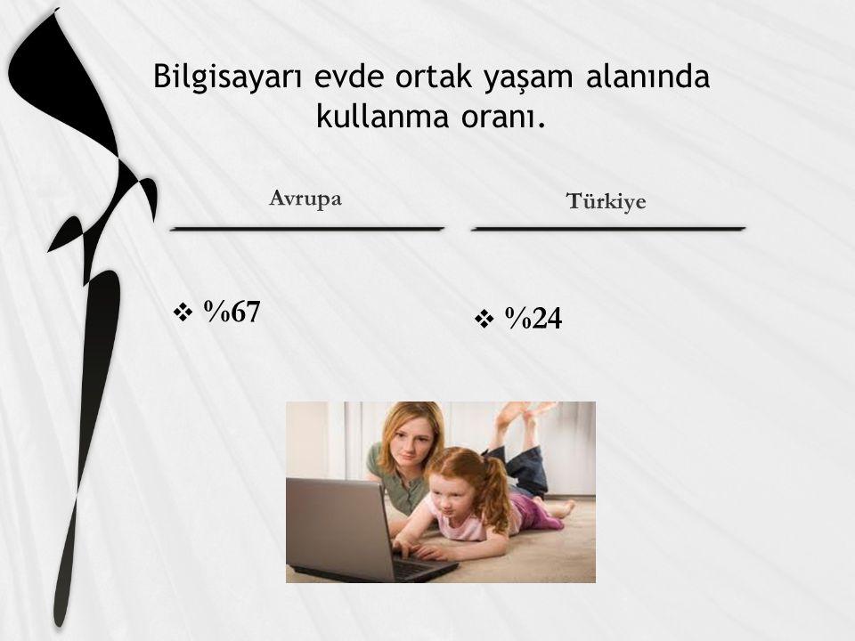 Bilgisayarı evde ortak yaşam alanında kullanma oranı.  %67  %24