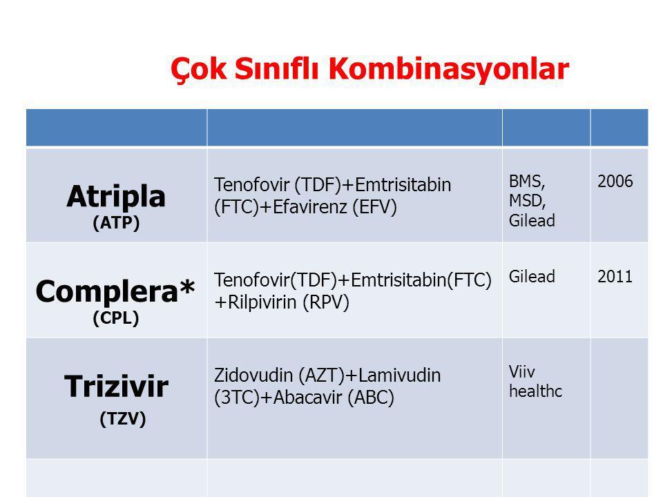 Atripla (ATP) Tenofovir (TDF)+Emtrisitabin (FTC)+Efavirenz (EFV) BMS, MSD, Gilead 2006 Complera* (CPL) Tenofovir(TDF)+Emtrisitabin(FTC) +Rilpivirin (RPV) Gilead2011 Trizivir (TZV) Zidovudin (AZT)+Lamivudin (3TC)+Abacavir (ABC) Viiv healthc Çok Sınıflı Kombinasyonlar
