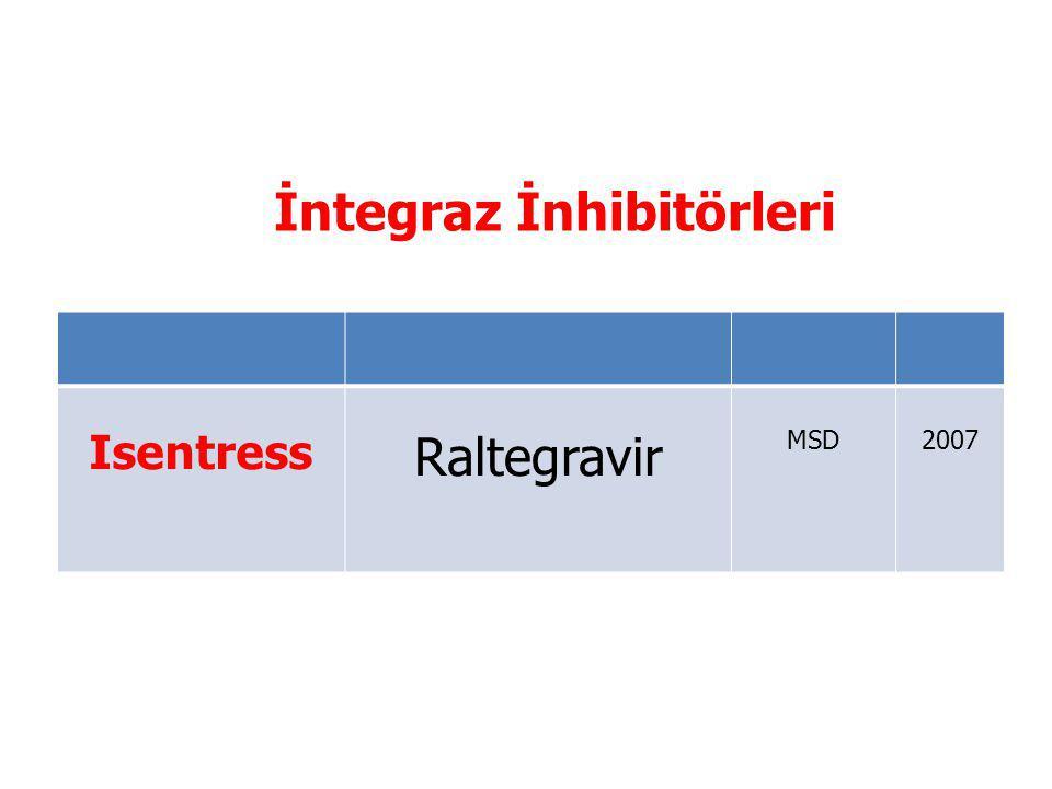 Isentress Raltegravir MSD2007 İntegraz İnhibitörleri