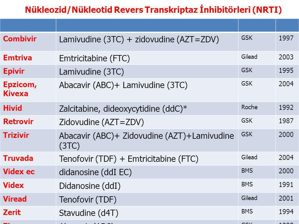 Nükleozid/Nükleotid Revers Transkriptaz İnhibitörleri (NRTI) Combivir Lamivudine (3TC) + zidovudine (AZT=ZDV) GSK 1997 Emtriva Emtricitabine (FTC) Gilead 2003 Epivir Lamivudine (3TC) GSK 1995 Epzicom, Kivexa Abacavir (ABC)+ Lamivudine (3TC) GSK 2004 Hivid Zalcitabine, dideoxycytidine (ddC)* Roche 1992 Retrovir Zidovudine (AZT=ZDV) GSK 1987 Trizivir Abacavir (ABC)+ Zidovudine (AZT)+Lamivudine (3TC) GSK 2000 Truvada Tenofovir (TDF) + Emtricitabine (FTC) Gilead 2004 Videx ec didanosine (ddI EC) BMS 2000 Videx Didanosine (ddI) BMS 1991 Viread Tenofovir (TDF) Gilead 2001 Zerit Stavudine (d4T) BMS 1994 Ziagen Abacavir (ABC) GSK 1998