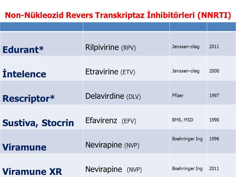 Non-Nükleozid Revers Transkriptaz İnhibitörleri (NNRTI) Edurant* Rilpivirine (RPV) Janssen-cilag2011 İntelence Etravirine (ETV) Janssen-cilag2008 Rescriptor* Delavirdine (DLV) Pfizer1997 Sustiva, Stocrin Efavirenz (EFV) BMS, MSD1998 Viramune Nevirapine (NVP) Boehringer Ing1996 Viramune XR Nevirapine (NVP) Boehringer Ing2011