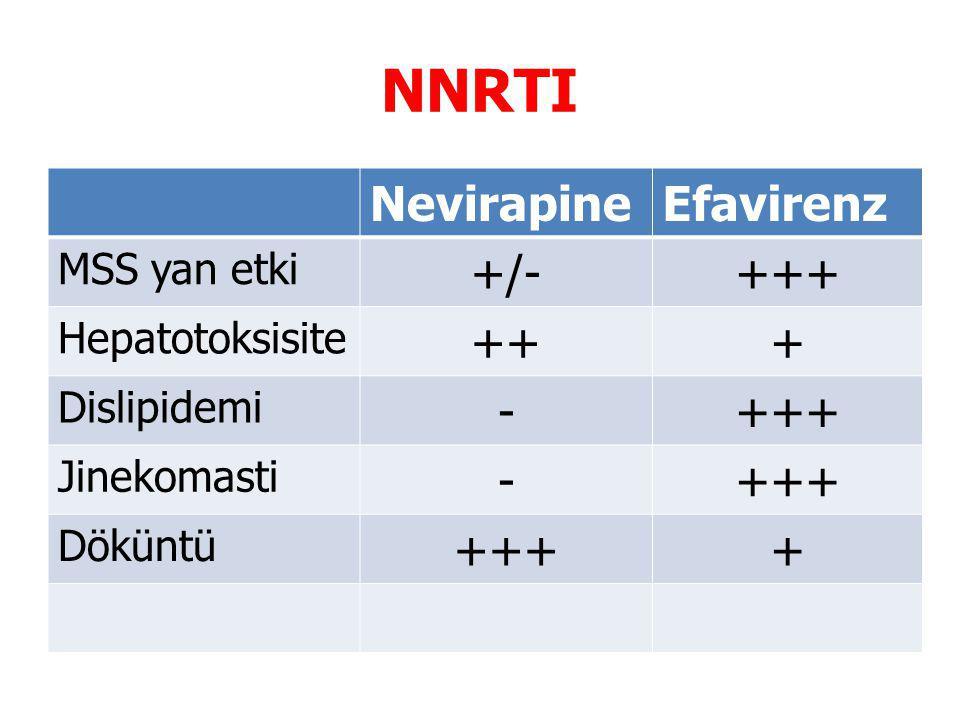 NNRTI NevirapineEfavirenz MSS yan etki +/-+++ Hepatotoksisite +++ Dislipidemi -+++ Jinekomasti -+++ Döküntü ++++