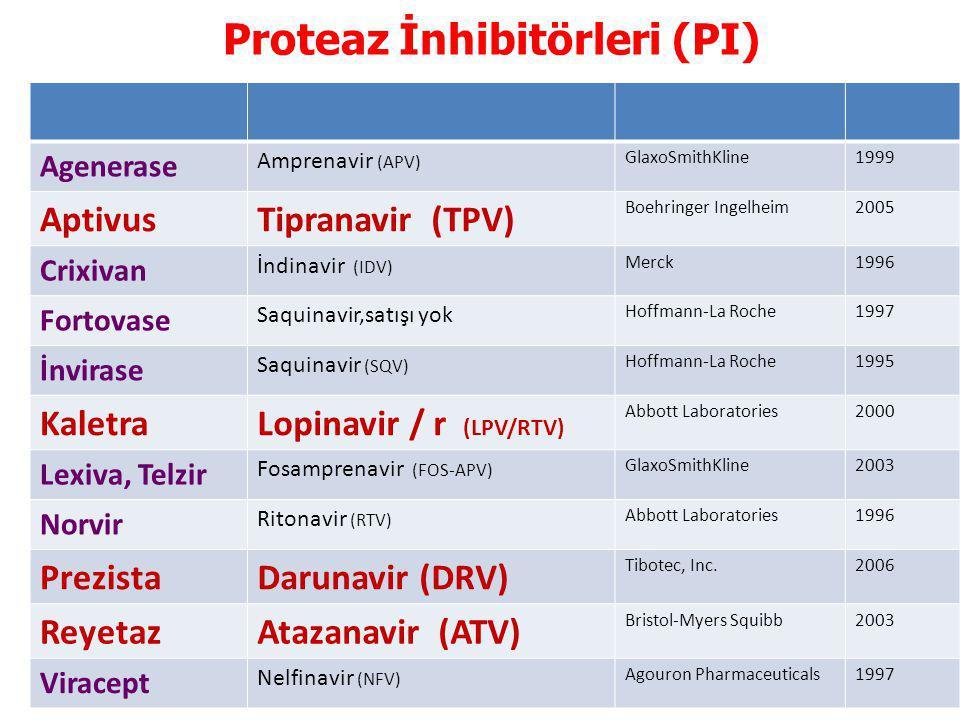 Proteaz İnhibitörleri (PI) Agenerase Amprenavir (APV) GlaxoSmithKline1999 AptivusTipranavir (TPV) Boehringer Ingelheim2005 Crixivan İndinavir (IDV) Merck1996 Fortovase Saquinavir,satışı yok Hoffmann-La Roche1997 İnvirase Saquinavir (SQV) Hoffmann-La Roche1995 KaletraLopinavir / r (LPV/RTV) Abbott Laboratories2000 Lexiva, Telzir Fosamprenavir (FOS-APV) GlaxoSmithKline2003 Norvir Ritonavir (RTV) Abbott Laboratories1996 PrezistaDarunavir (DRV) Tibotec, Inc.2006 ReyetazAtazanavir (ATV) Bristol-Myers Squibb2003 Viracept Nelfinavir (NFV) Agouron Pharmaceuticals1997