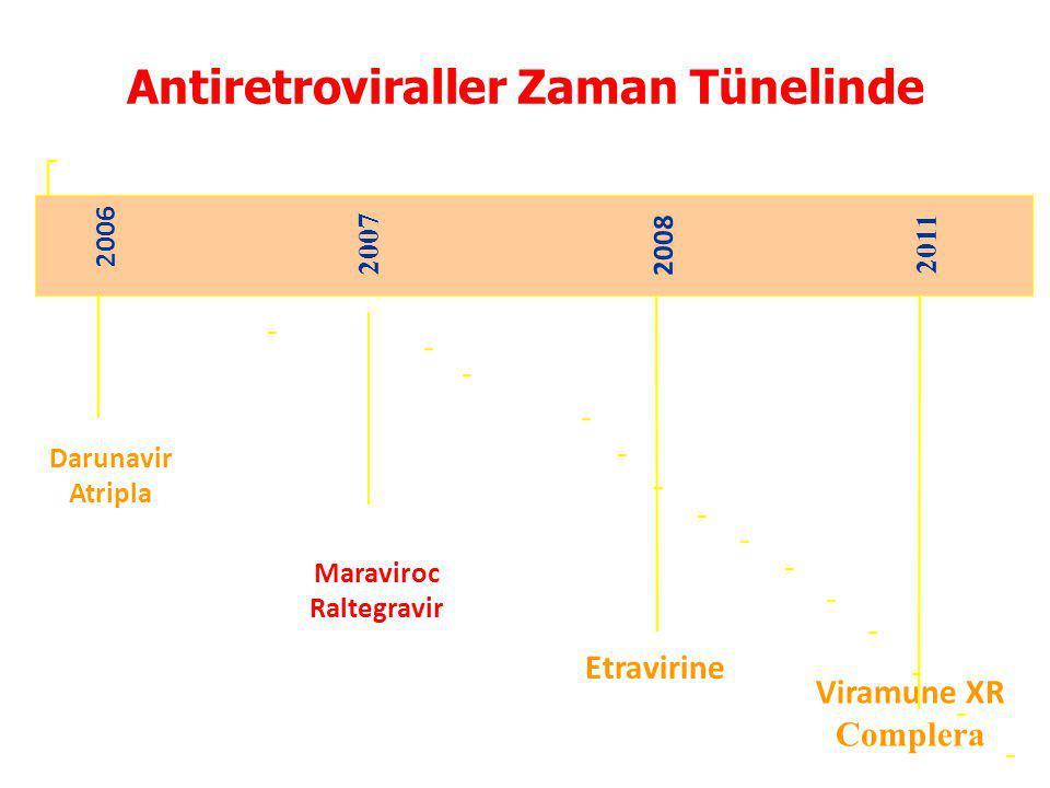 Antiretroviraller Zaman Tünelinde Start of the Epidemic Etravirine Viramune XR Complera 2006 2007 2008 2011 Darunavir Atripla Maraviroc Raltegravir