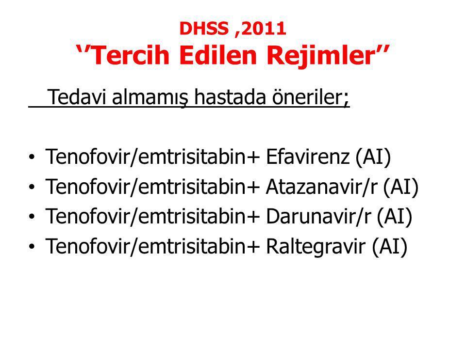 DHSS,2011 ''Tercih Edilen Rejimler'' Tedavi almamış hastada öneriler; Tenofovir/emtrisitabin+ Efavirenz (AI) Tenofovir/emtrisitabin+ Atazanavir/r (AI) Tenofovir/emtrisitabin+ Darunavir/r (AI) Tenofovir/emtrisitabin+ Raltegravir (AI)