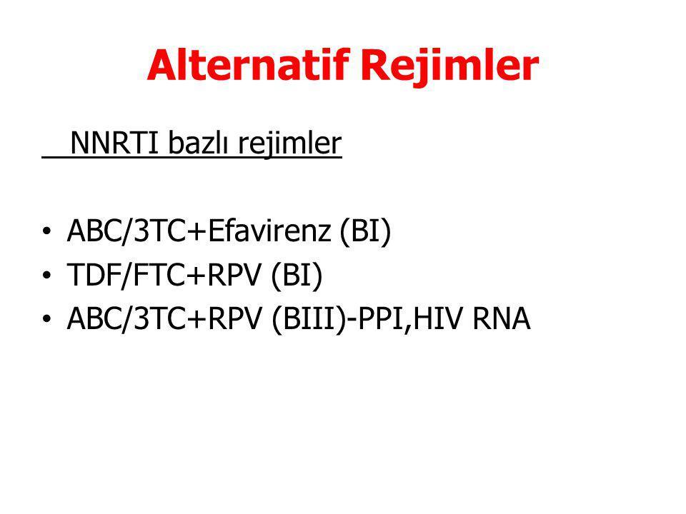 Alternatif Rejimler NNRTI bazlı rejimler ABC/3TC+Efavirenz (BI) TDF/FTC+RPV (BI) ABC/3TC+RPV (BIII)-PPI,HIV RNA